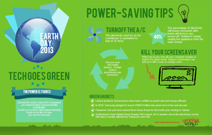 Tech Goes Green 2