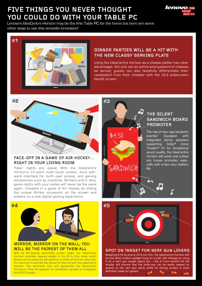 Lenovo IdeaCentre Horizon infographic
