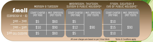The charges for a small room.